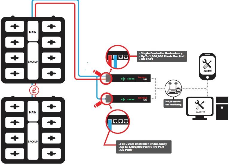 data-power-monitoring