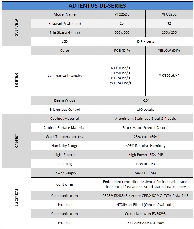 adtentus-dl-series-specs