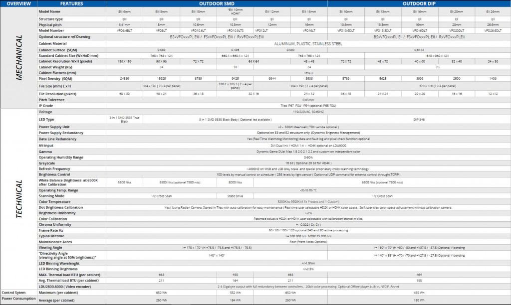 pledco-callisto-series-specifications