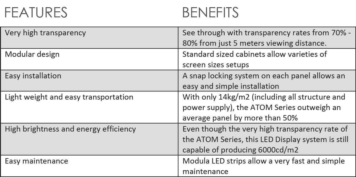 features and benefits atom series