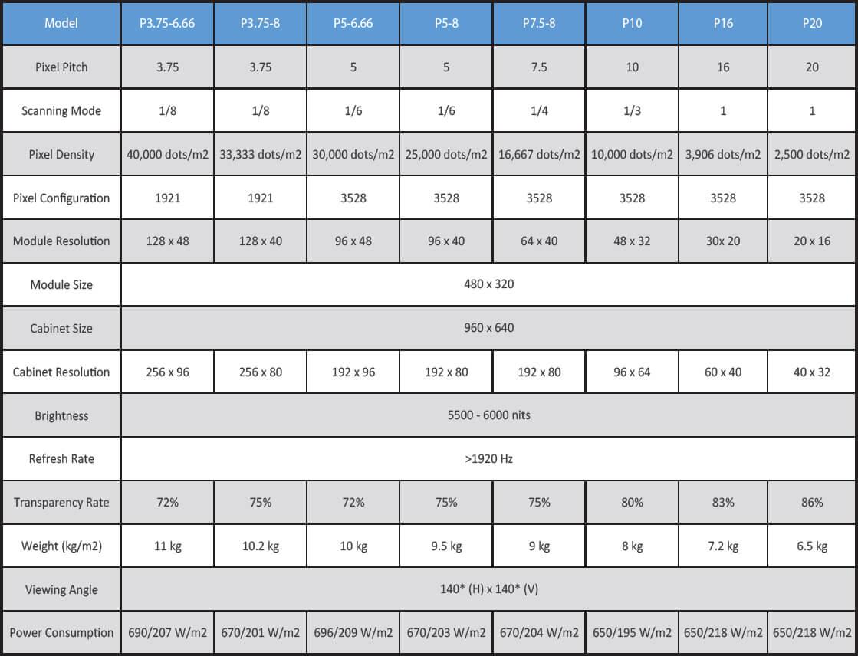 pledco-atom-series-specifications