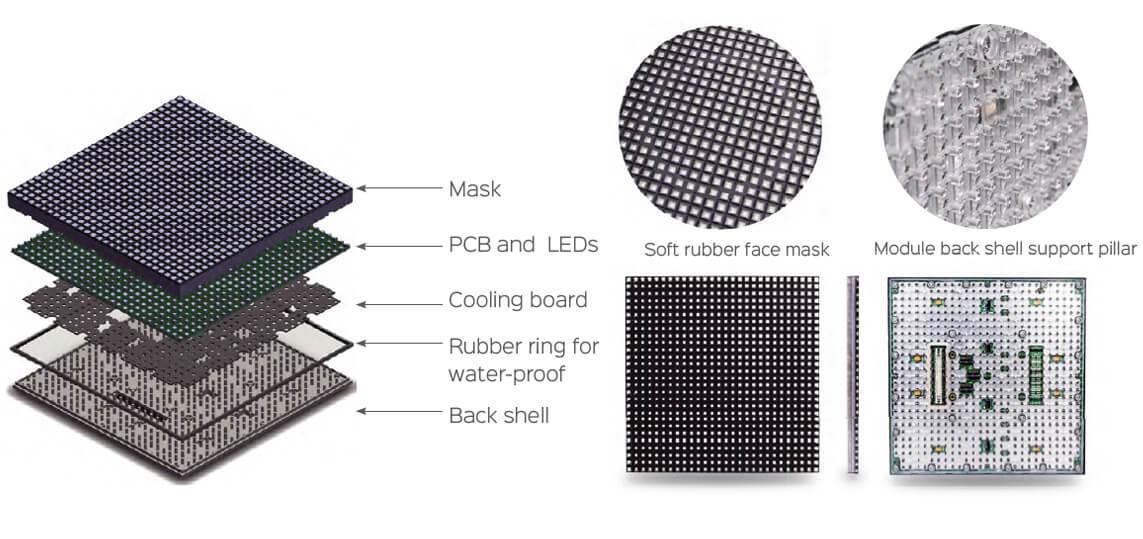 video floor module details