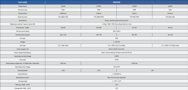 sx indoor series specifications